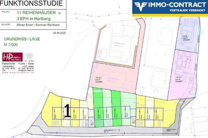 Grundstück für Reihenhäuser - Zentrale Lage in Hartberg