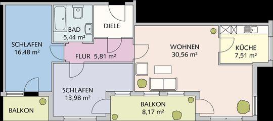 Beispiel 3-Raum-Wohnung