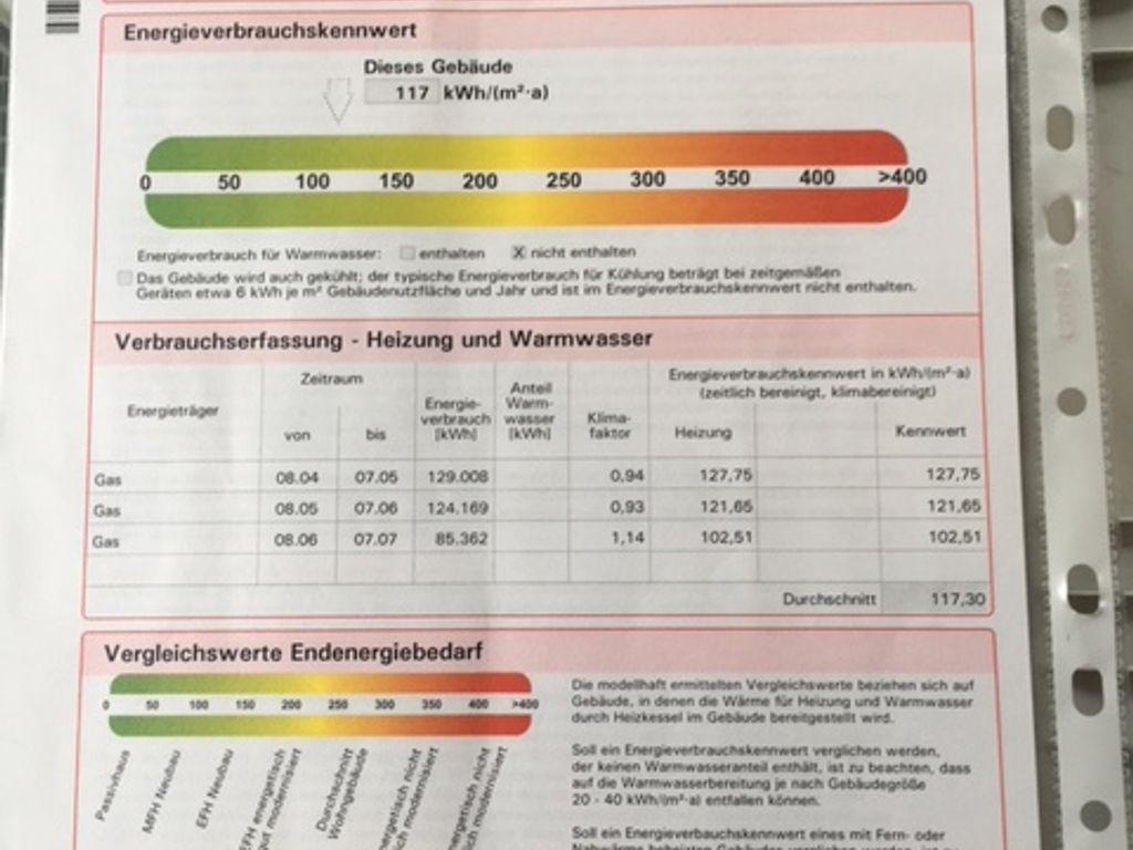 Tolle Bodenbelag Schätzung Vorlage Galerie - Entry Level Resume ...