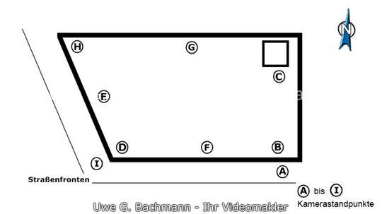 Skizze-Kamerastandpunkte ohne