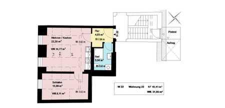 *1 Zimmer DG mit Wohnküche* im trendigen Schlachthofviertel*möbliert*EBK*Keller* in Ludwigsvorstadt-Isarvorstadt (München)