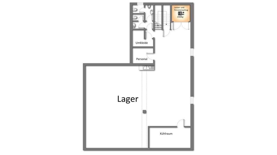 Keller Lagerräume