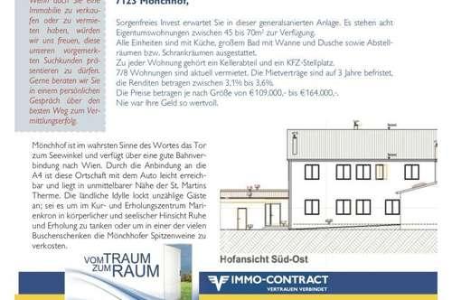 Gute Rendite. 1-Zimmer Wohnung, hofseitig inkl. Kellerabteil, KFZ Stellplatz vorhanden. Top 8