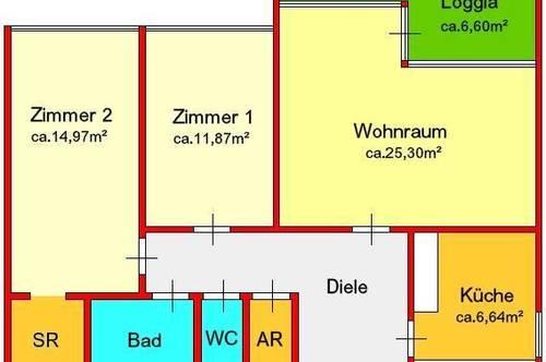 gepflegte 3-Zimmerwohnung mit großer Loggia und Tiefgaragenplatz in Eggenberg - Reininghausstraße